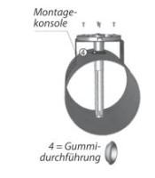 Konsole für KRM/KRM-X
